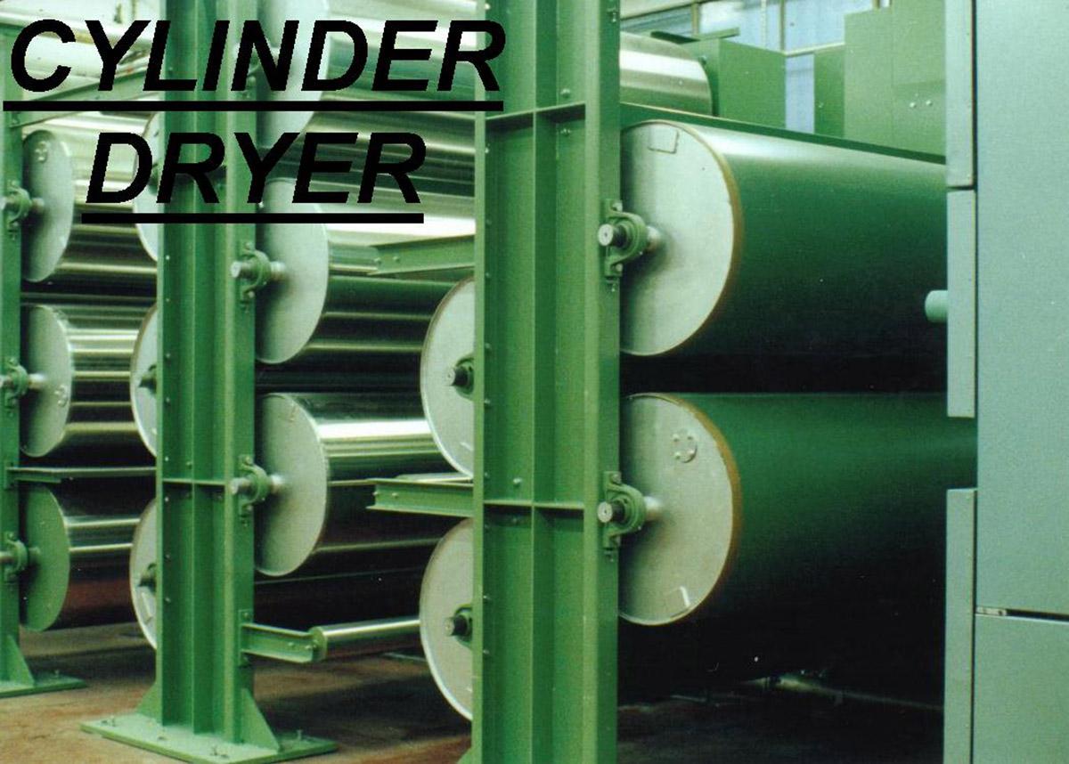 Cylinders oven - Sicam srl